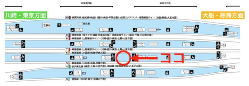 横浜駅 指定席券売機の位置